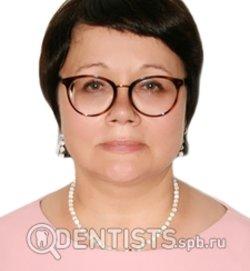 Бородулина Ирина Ивановна